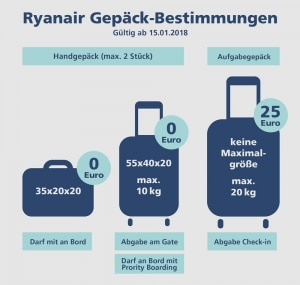 Ryanair Gepäck Größe 2018