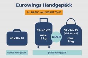 Eurowings Handgepäck Basic/Smart Tarif