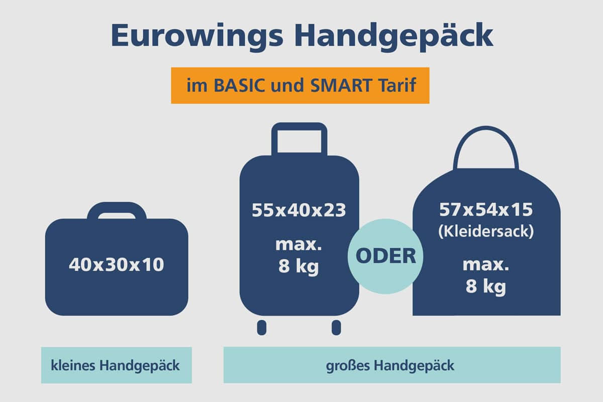 Eurowings Handgepäck Basic/Smart Tarif