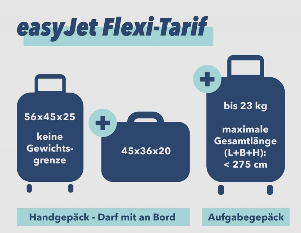 easyJet Flexi-Tarif Handgepäck