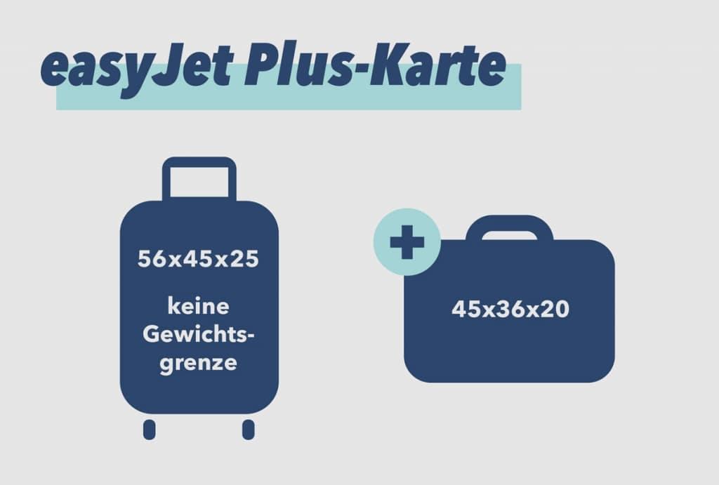 easyJet Plus-Karte Handgepäck