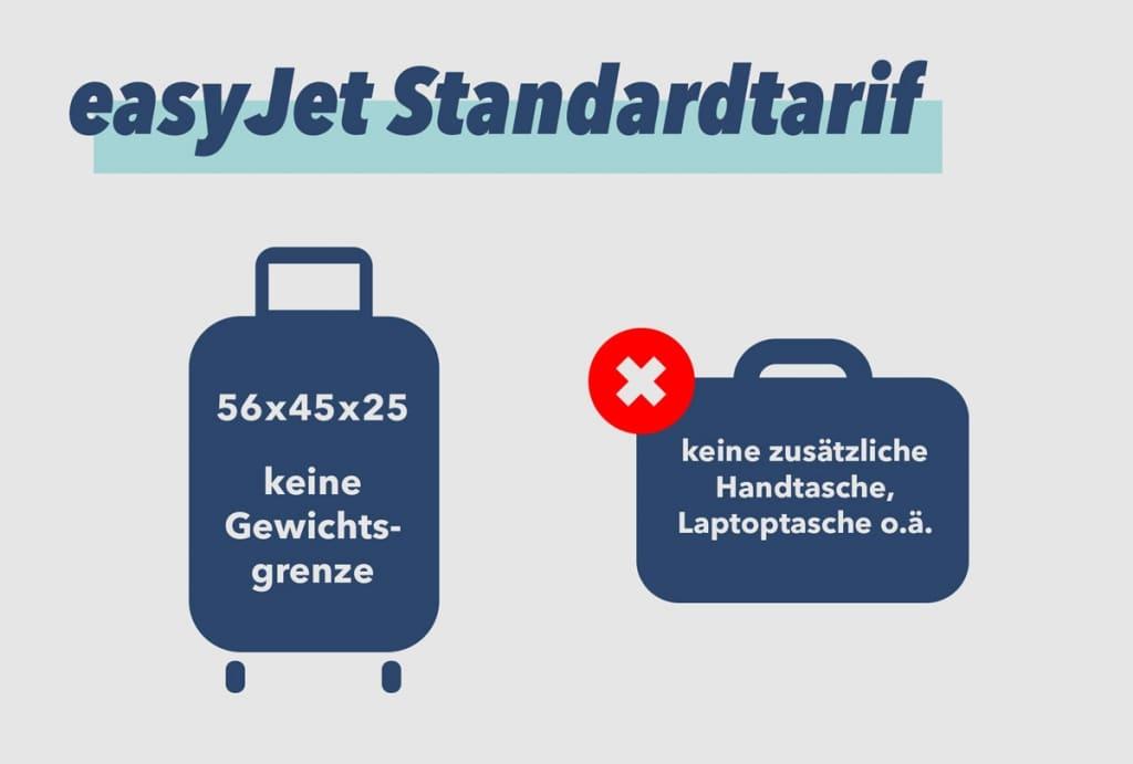 easyJet Standardtarif Handgepäck