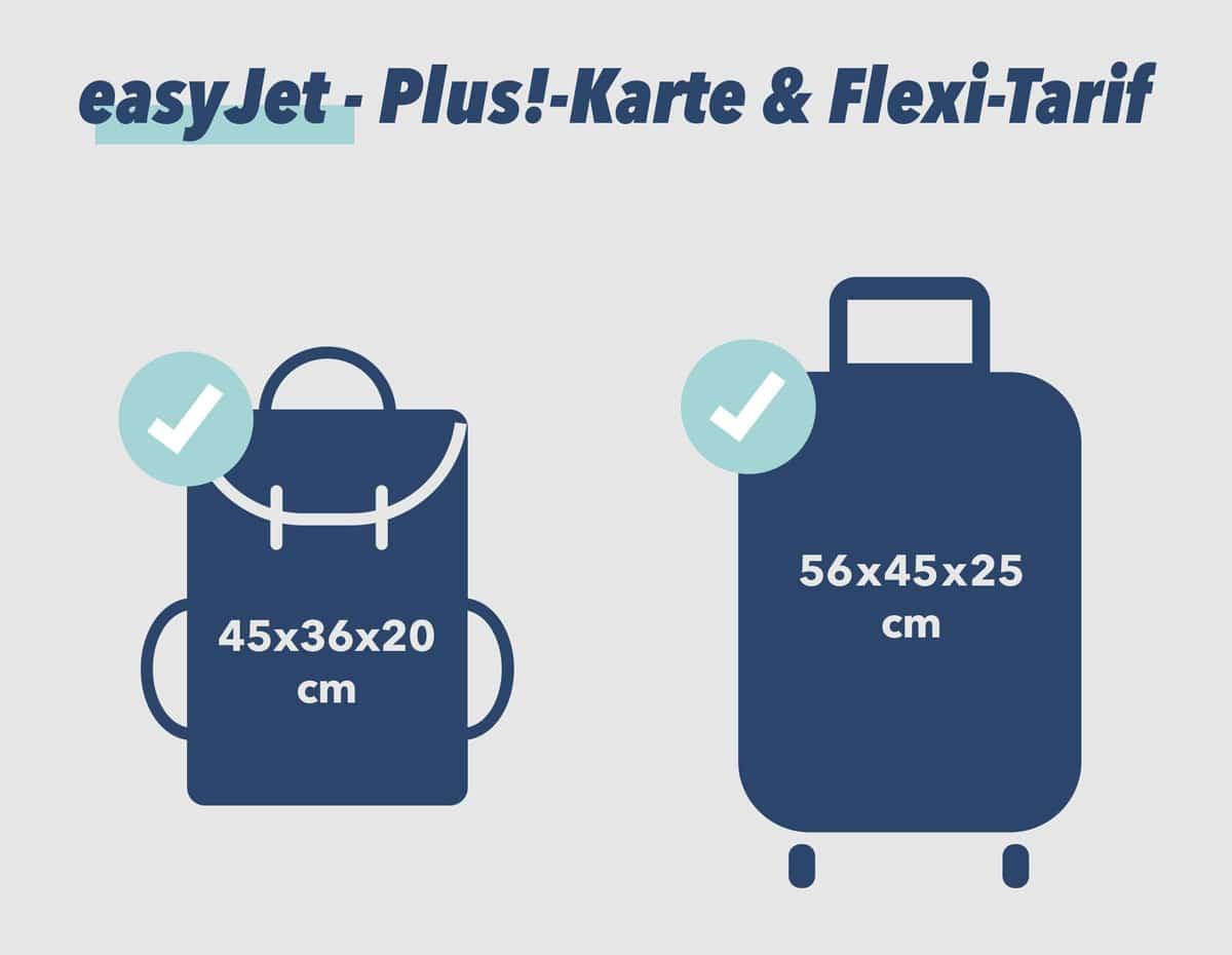 Handgepaeck easyJet Plus oder Flexi-Tarif