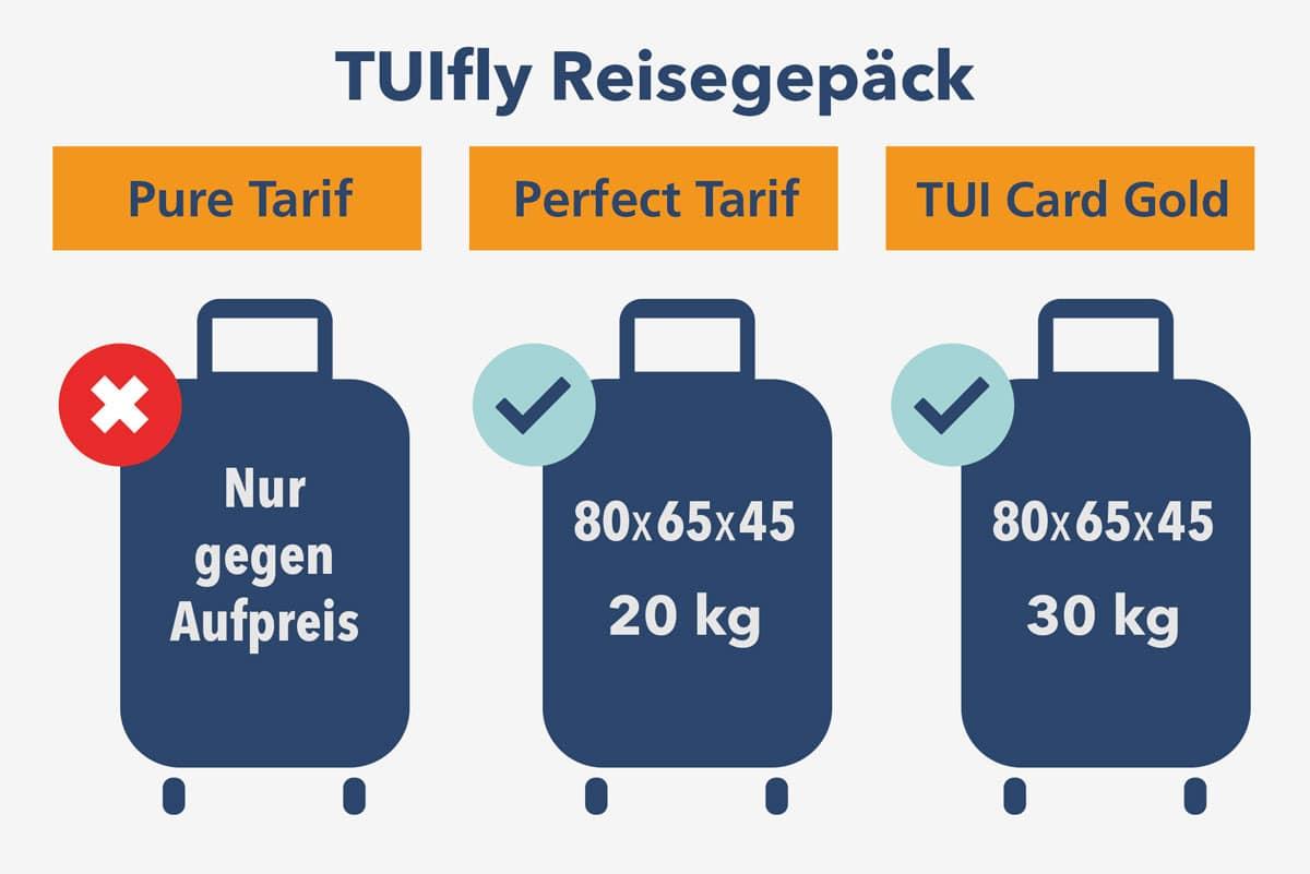 TUIfly Freigepäck