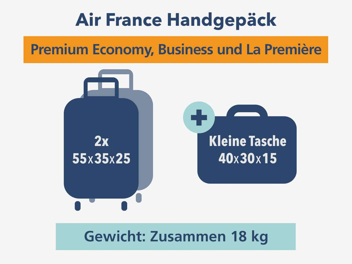 Air France Handgepäck Premium Economy, Business und La Première